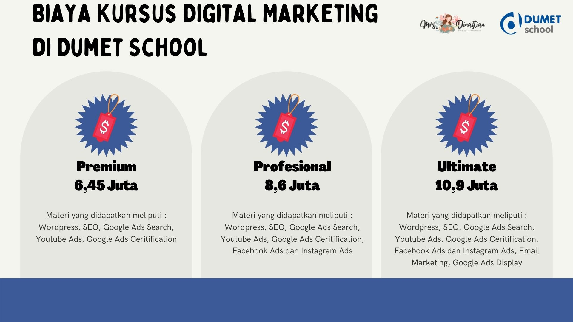 Biaya Kursus Digital Marketing di Dumet School