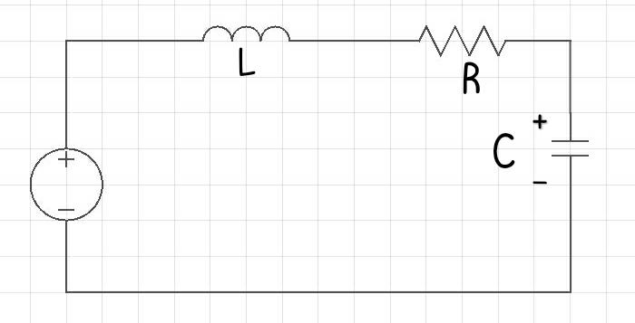 series resonance in rlc circuit explain