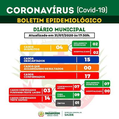 Paramirim/BA: Sete pessoas de uma mesma família testam positivo pra Covid-19