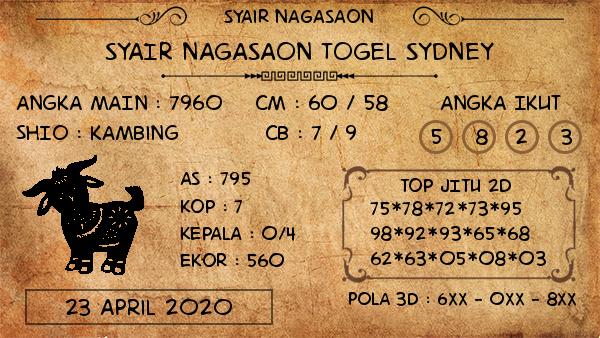 Prediksi Sydney 23 April 2020 - Nagasaon Sidney