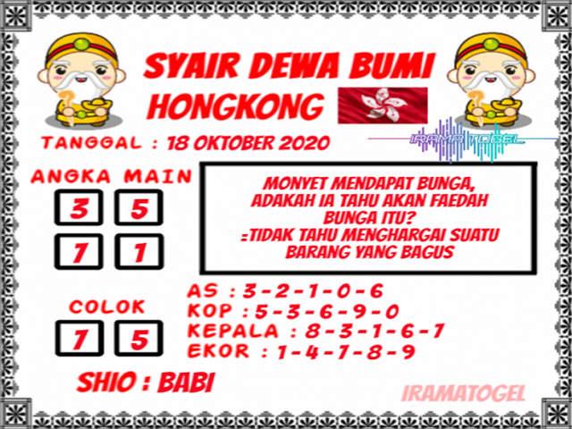 Kode syair Hongkong Minggu 18 Oktober 2020 195