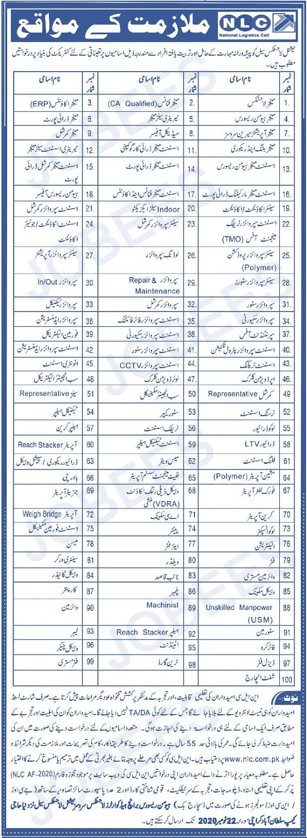 National Logistic Cell NLC Karachi 2020