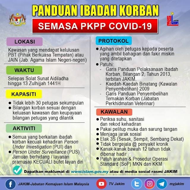 PANDUAN IBADAH KORBAN SEMASA PKPP COVID-19.