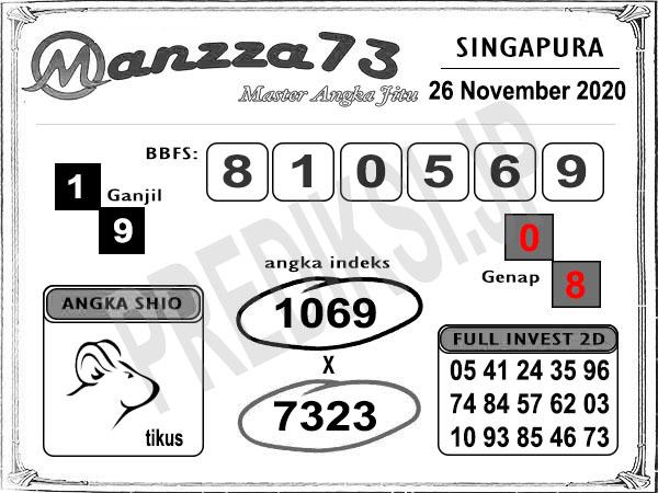 Prediksi Manzza73 SGP Kamis 26 November 2020
