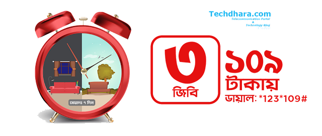 Robi night-doubler internet package