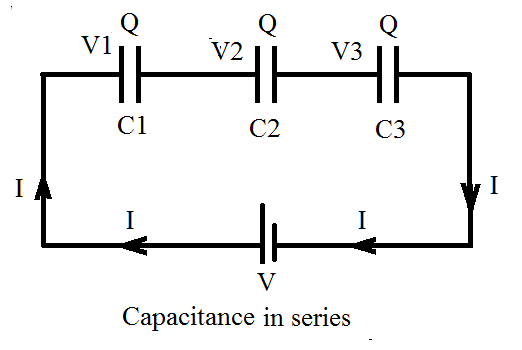 basic electronics and electrical tutorials  resistance capacitance and inductance in series and