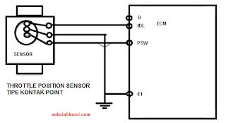 throttle position sensor tipe kontak point