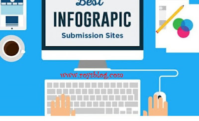 infographic submission sites list, top infographic submission sites list, free infographic submission sites list, best infographic submission sites list