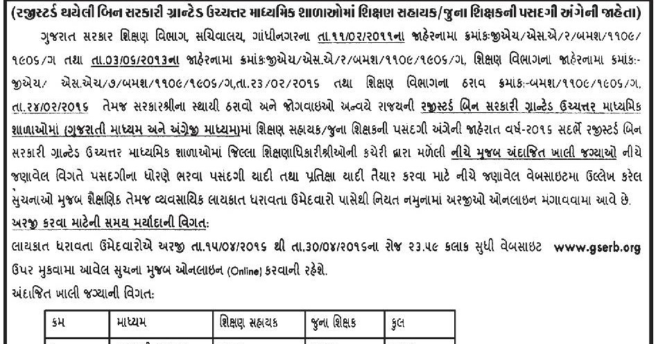 letter application samples gserb shikshan sahayak recruitment 2016 for 7863 asst 6270