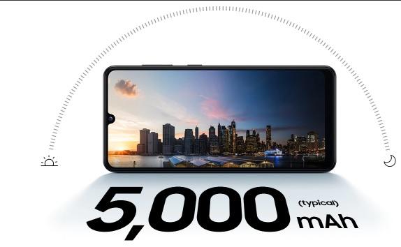 Kapasitas Baterai Samsung A31