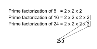 how to calculate lcm using prime factorization faster