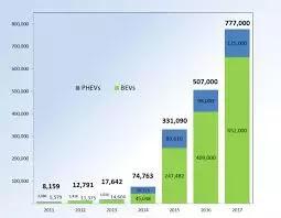 Batasan Umum Dan Batasan khusus Statistik