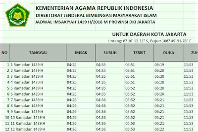 jadwal imsakiyah bulan ramadhan resmi kemenag tahun 1439 hirjiyah  format excel