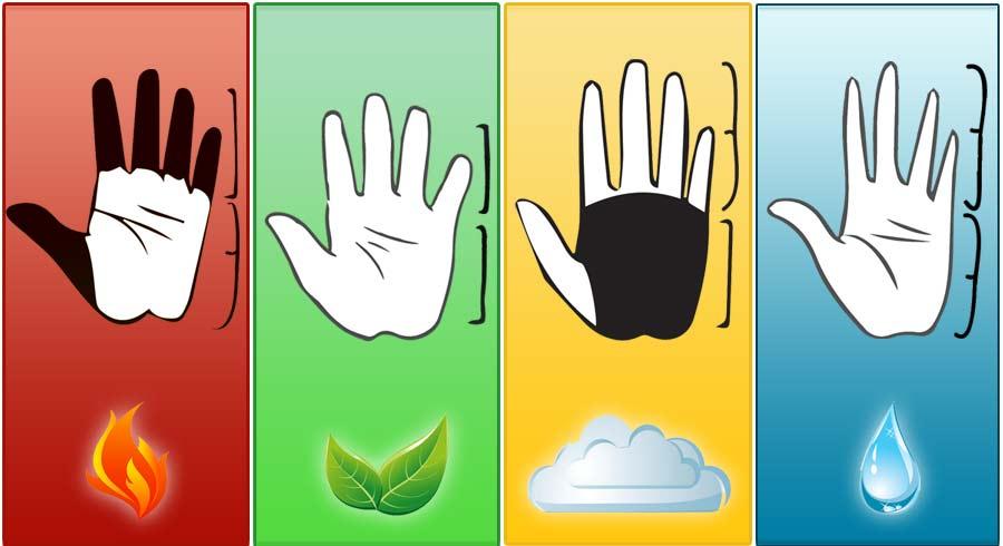Test: Descubre qué dice la forma de tu mano de tu personalidad según los 4 elementos