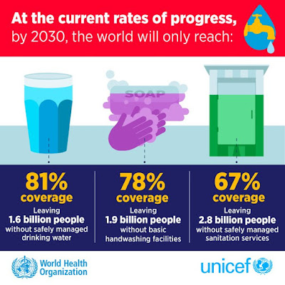 unicef world health by 2030 we won't all have accesss to water, handwashing or sanitation