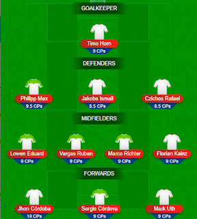 Bendesliga Fantasy Football AUG vs KOL Dream11 Team