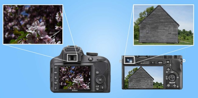 viewfinder pada dslr dan mirrorless