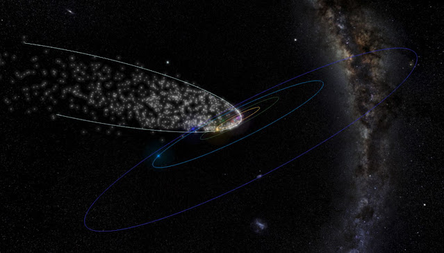 Rare 4000 year comets can cause meteor showers on Earth