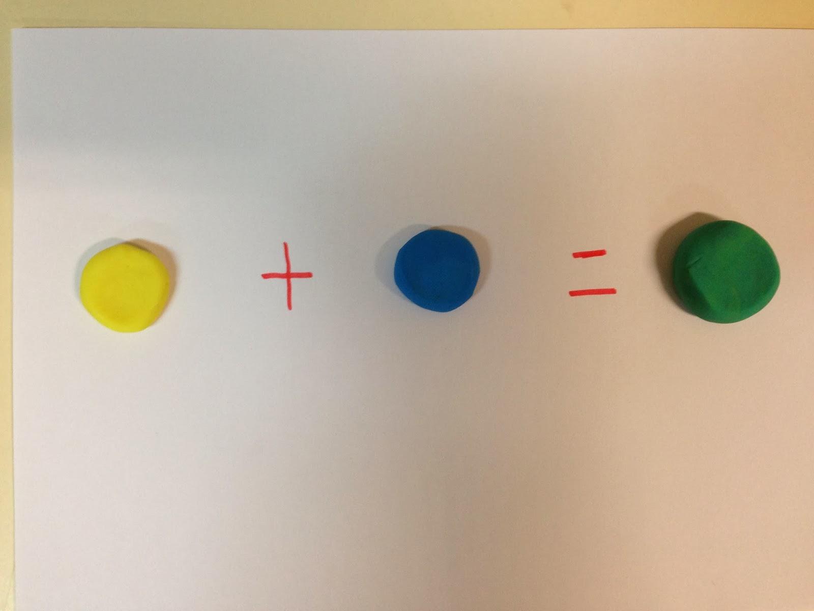Ceip jaime balmes mezcla de colores azul amarillo verde for Colores de pintura azul