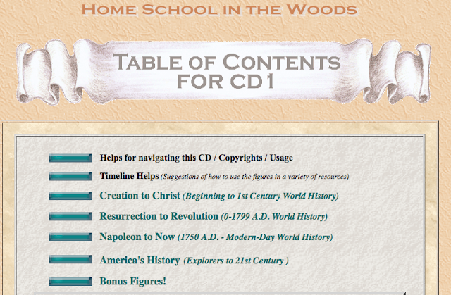 Home School in the Woods Timeline Figures