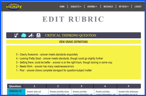Standard Deviants writing rubric for grading