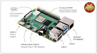 Raspberry Pi 4: il single board computer definitivo?