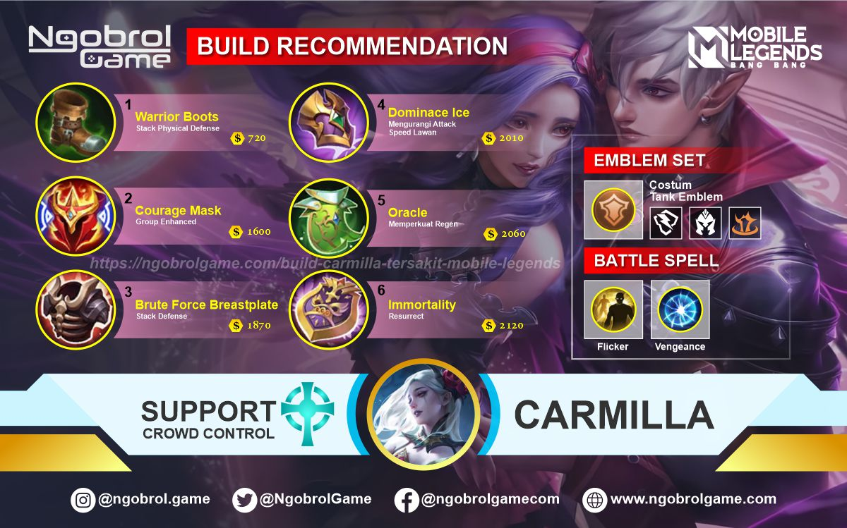 Build Carmilla Top Global Tersakit Mobile Legends