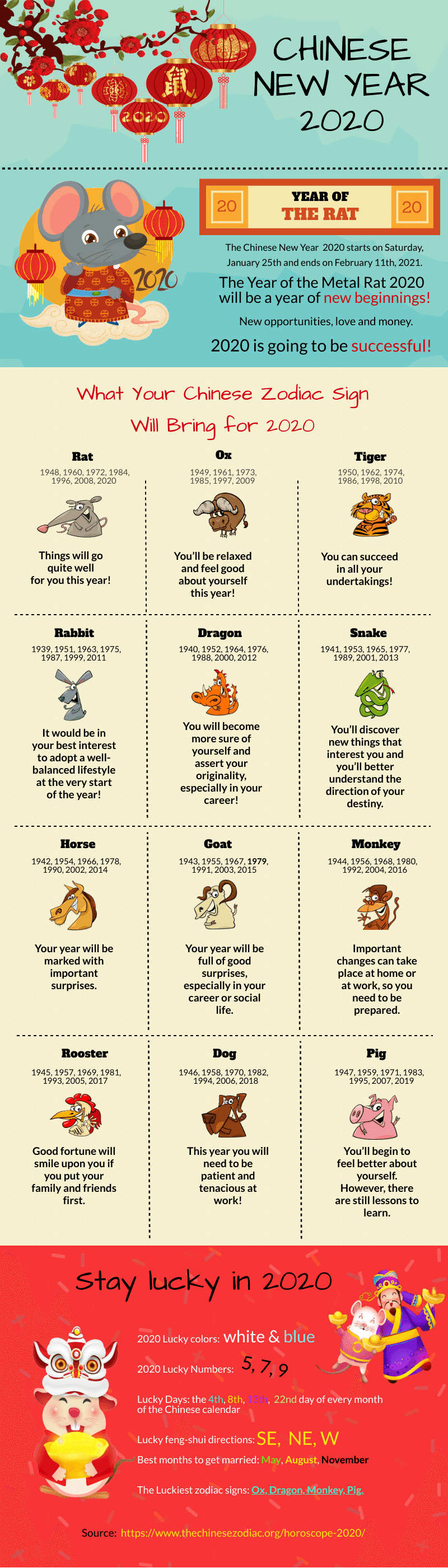 Chinese New Year 2020 #infographic