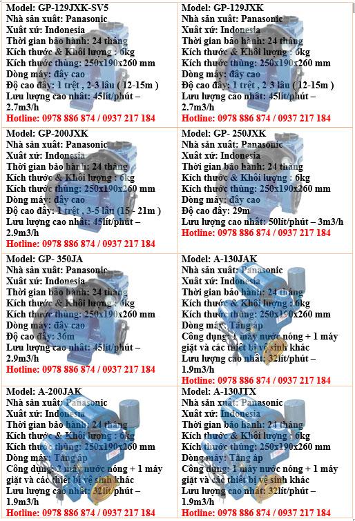 #Thợ sửa máy bơm nước bơm chìm giá rẻ quận tân bình 0938 24 89 15