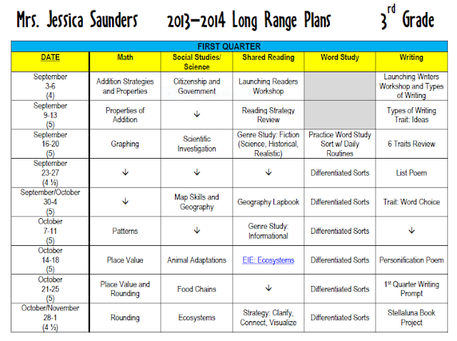 The teaching oasis long range planning for Week long lesson plan template