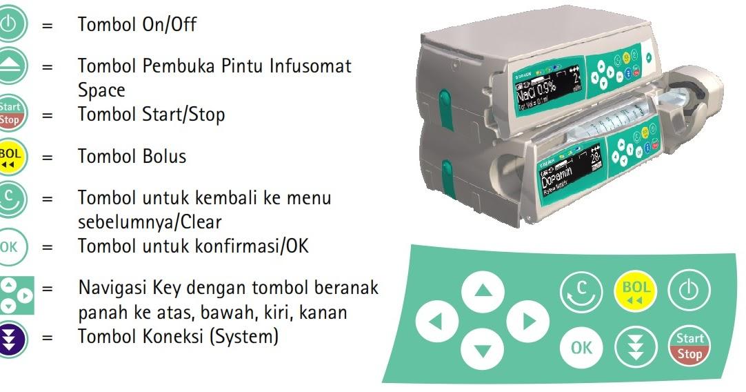 sop penggunaan infuspump syringe pump