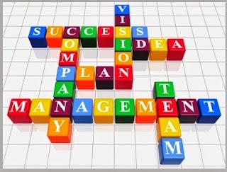 Pengertian Manajemen, Tujuan, Unsur, dan Fungsinya