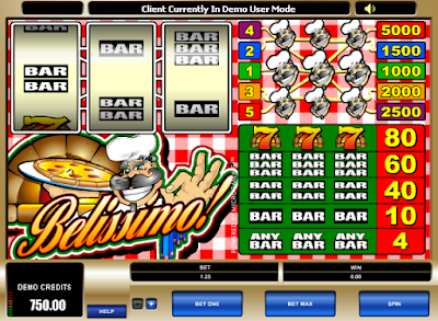 Bellissimo Slots Review