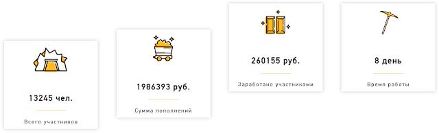 miner-money.biz обзор