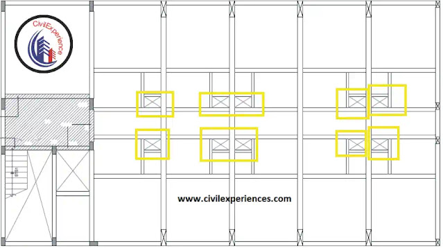 OTS in House Plan | OTS Full Form in Houses | OTS in luxury architectural design