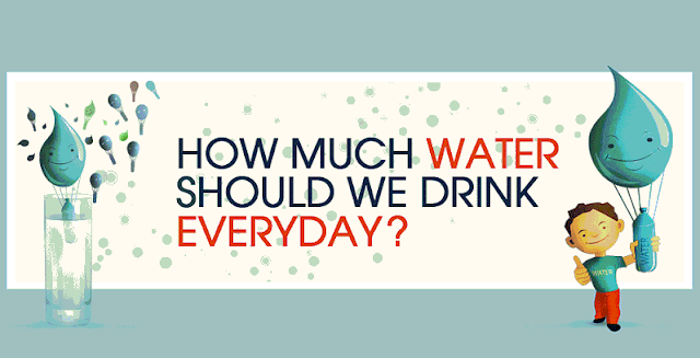 How-Much-Water-Should-We-Drink-Every-Day #Infographic