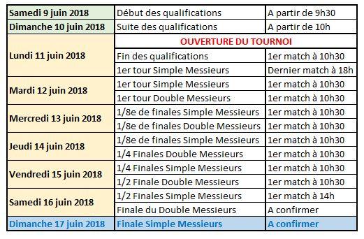 Open Opra Steria Lyon 2018