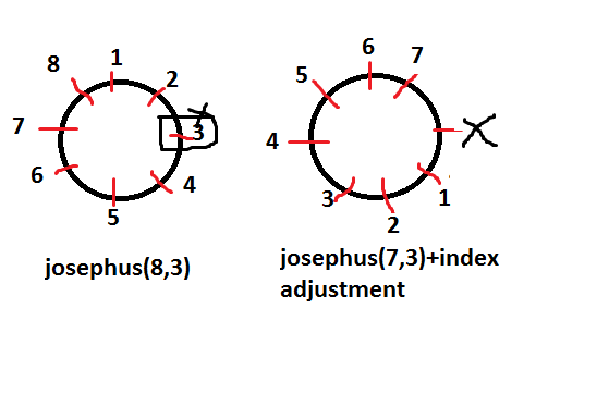 Josephus_Problem_1