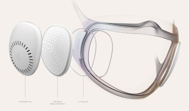 Xiaomi quer lançar máscara inteligente que se autodesinfeta