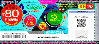 Kerala Lotteries Results 03-04-2021 Karunya KR-493 Lottery Result