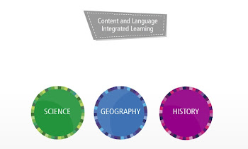 Content and Language Integrated Learning (CLIL)