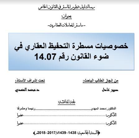 Photo of خصوصيات مسطرة التحفيظ العقاري في ضوء القانون 14.07
