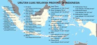 Urutan Provinsi Terkecil Ke Terbesar Di Indonesia