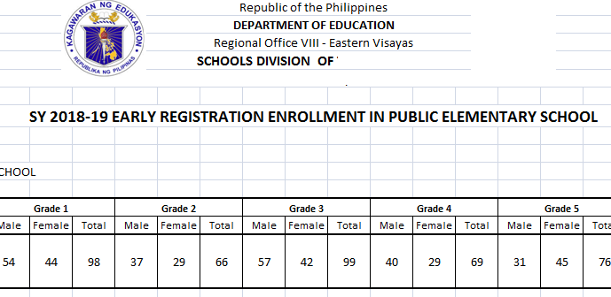 Deped Forms for Elementary