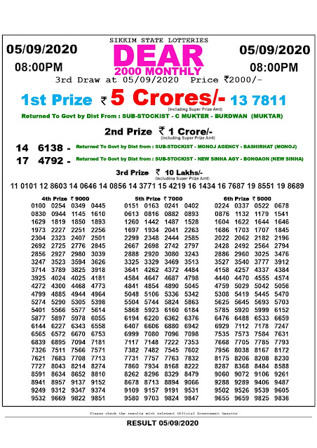 Lottery Sambad Result 05.09.2020 Dear 2000 Monthly Lottery 8:00 pm