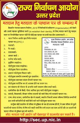 UP Voter List 2015, Gram Panchayat, Chunav, Result