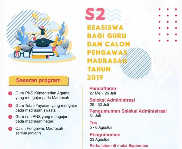 Sasaran program beasiswa S2 Kemenag tahun 2019