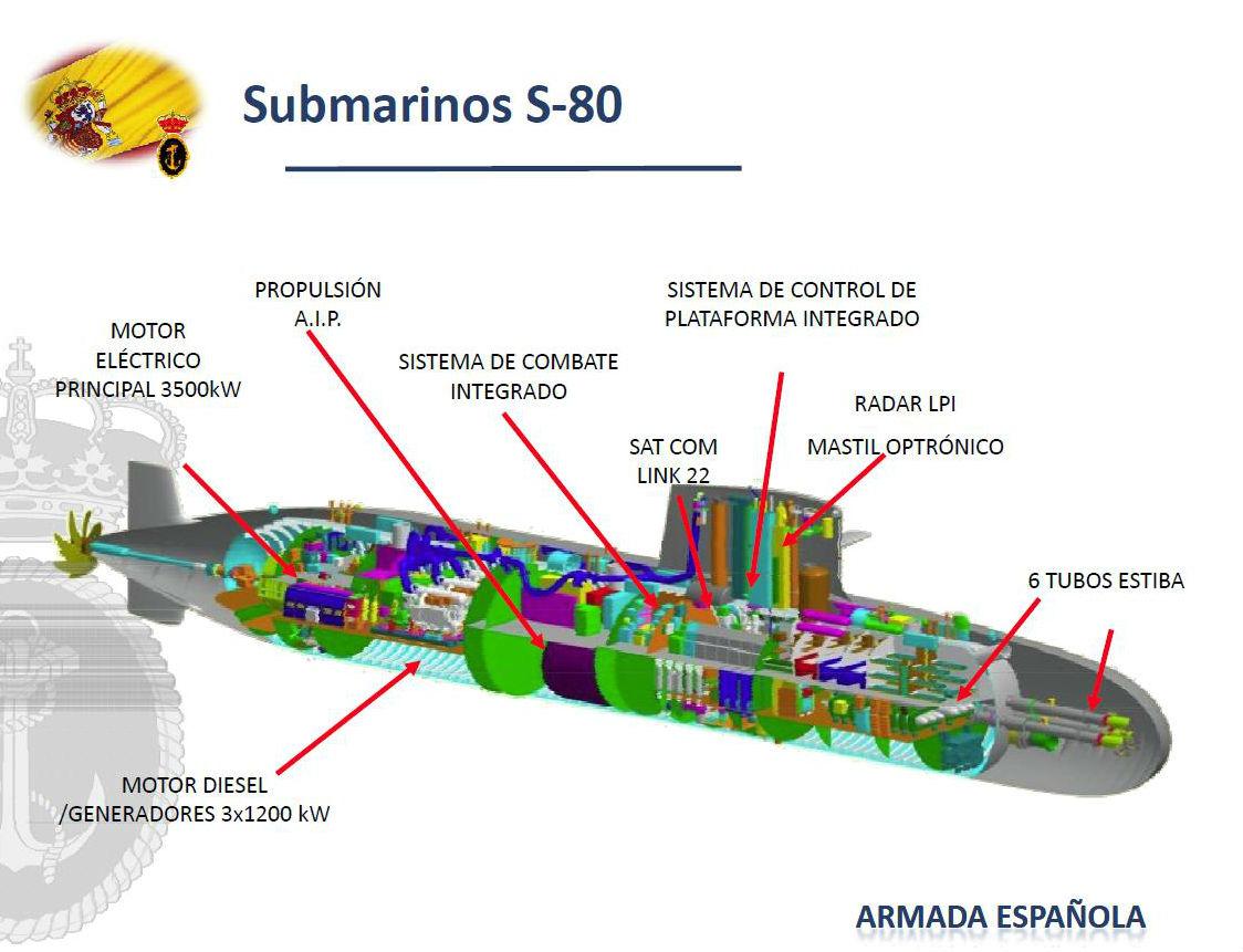 """SI VIS PACEM PARA BELLUM """""""""""": I sottomarini A.I.P. classe S-80 ..."""