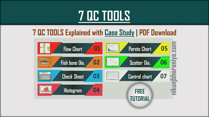 7 QC Tools for Process Improvement  PDF  Case Study