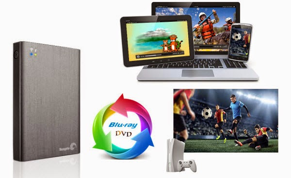 adding Blu-ray/DVD collection to Seagate Wireless Plus